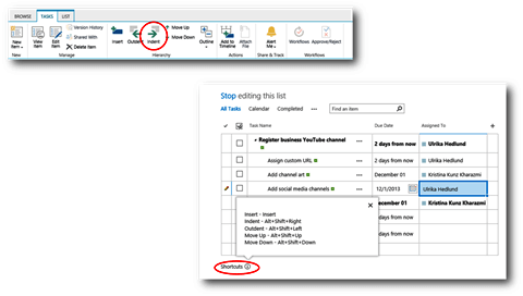 Benefits of the Task list in SharePoint 2013