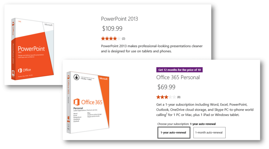 PowerPOint license